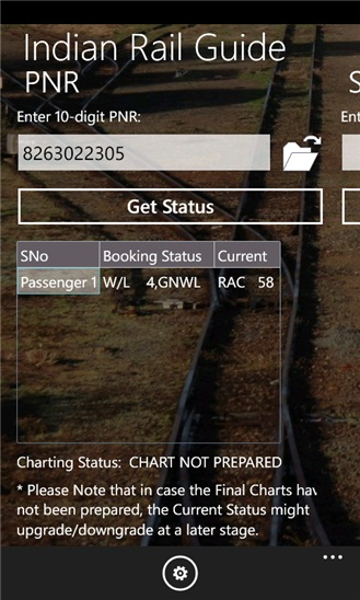 Indian Rail Guide App