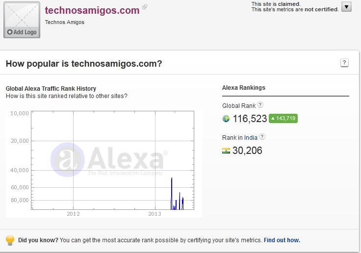 Alexa rank history