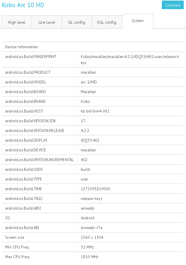 Kobo Arc 10 HD GLBenchmark results