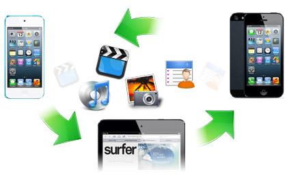 Data Transfer between Phones