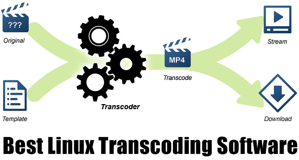 Linux Transcoding software
