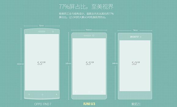 IUNI U3 Phone