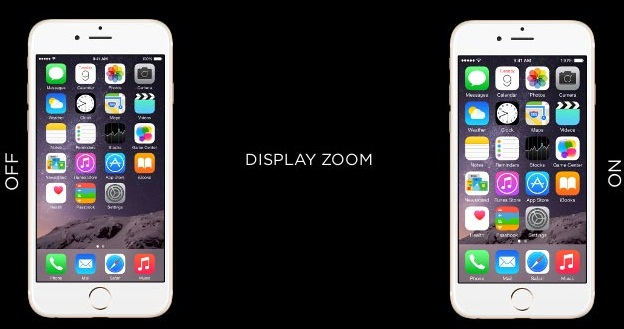 Toggle Display Zoom