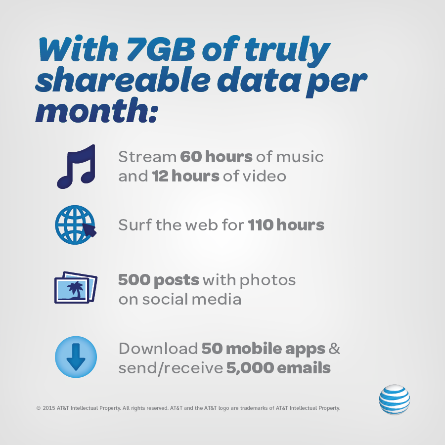 AT&T Monthly Plan