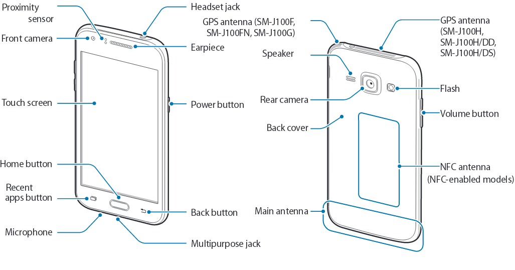 Galaxy J1 Schematic Layout