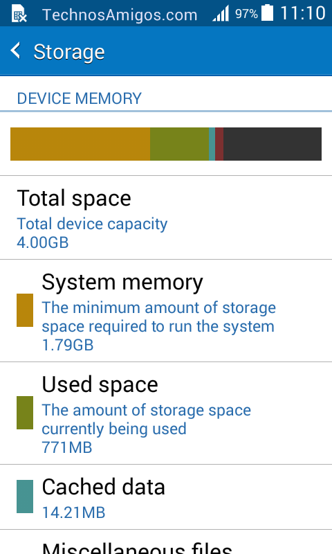 Galaxy J1 Storage Available