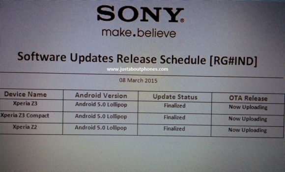 Sony Xperia Lollipop Rollout