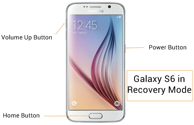 Samsung Galaxy S6 Recovery Mode