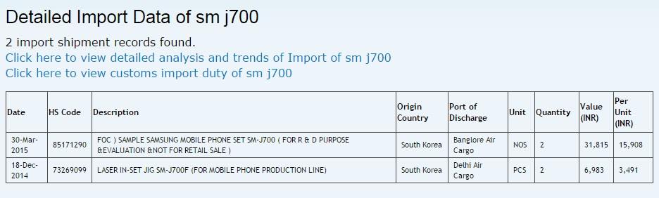 Zauba - Galaxy J7 import
