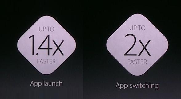 Apple iOS 9 Speed
