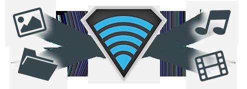 SuperBeam for Mac