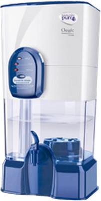 Pureit 14L Water Purifier