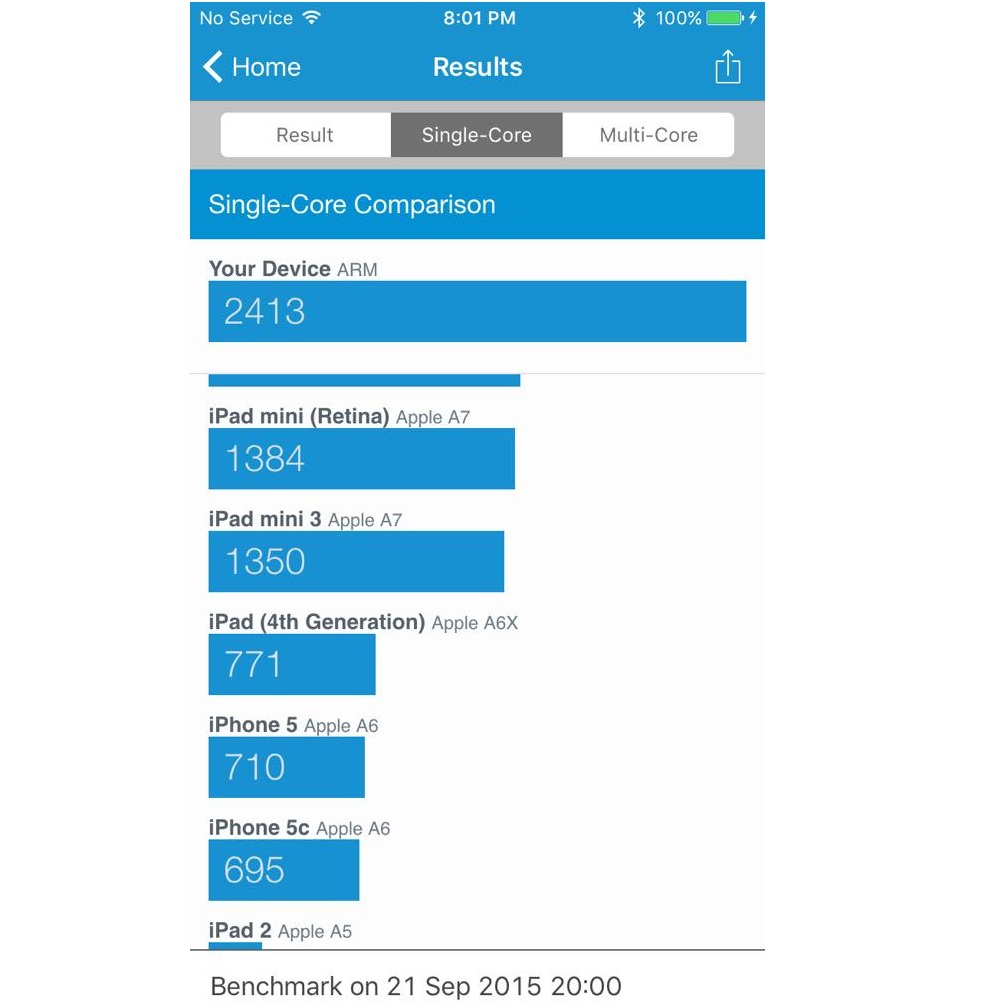 Apple iPhone 6S Benchmark Results