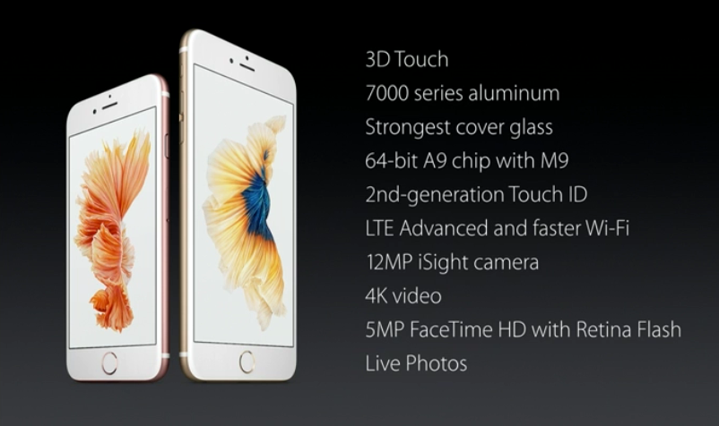 iPhone 6S Plus Price