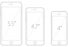 iPhone Screen Sizes