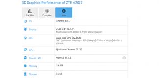 ZTE A2017