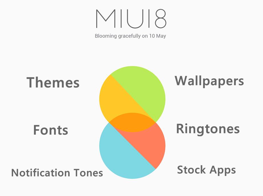 MIUI 8 Stock Apps