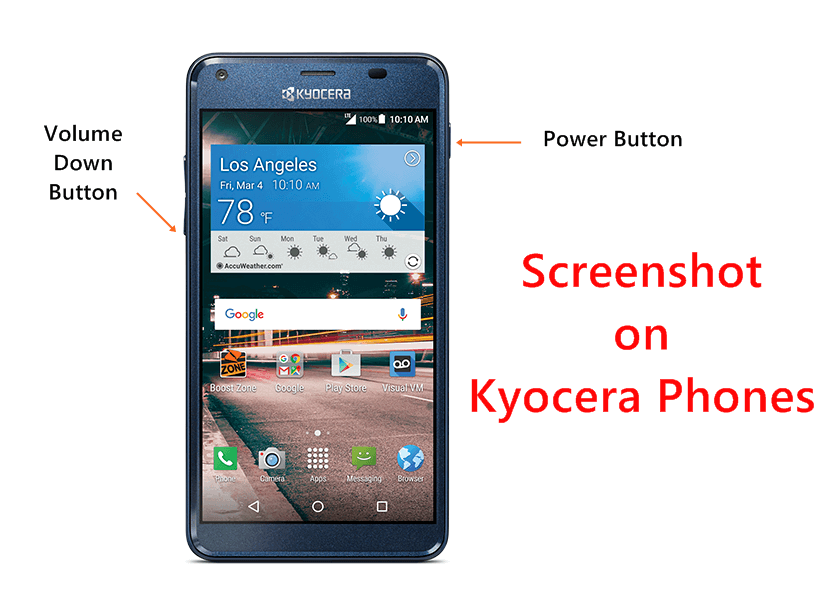 Screenshot on Kyocera Phones