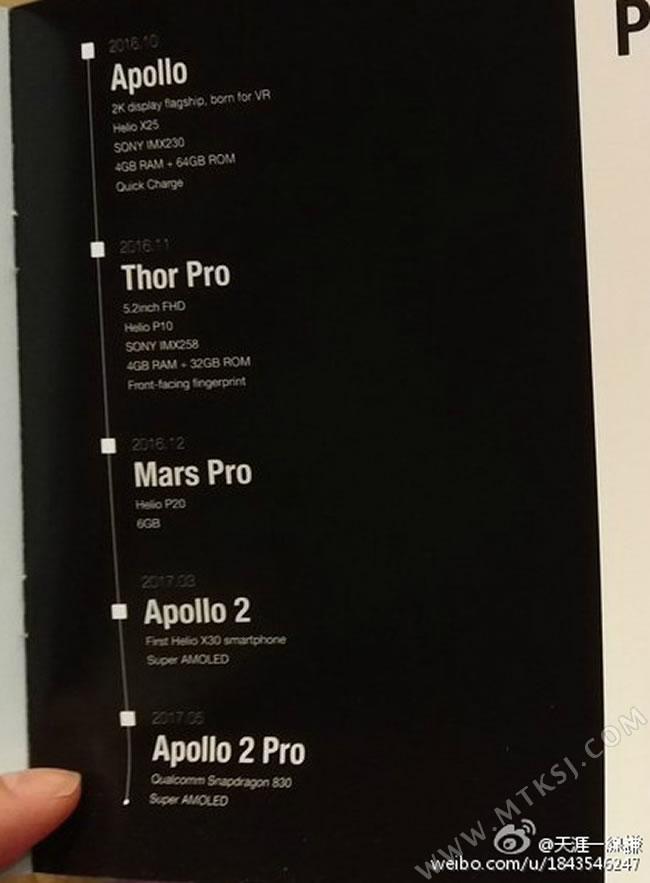 Vernee Mars Pro, Apollo 2 Pro, Apollo 2