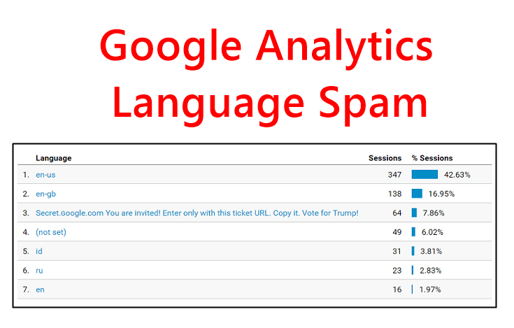 Google Analytics Language Spam