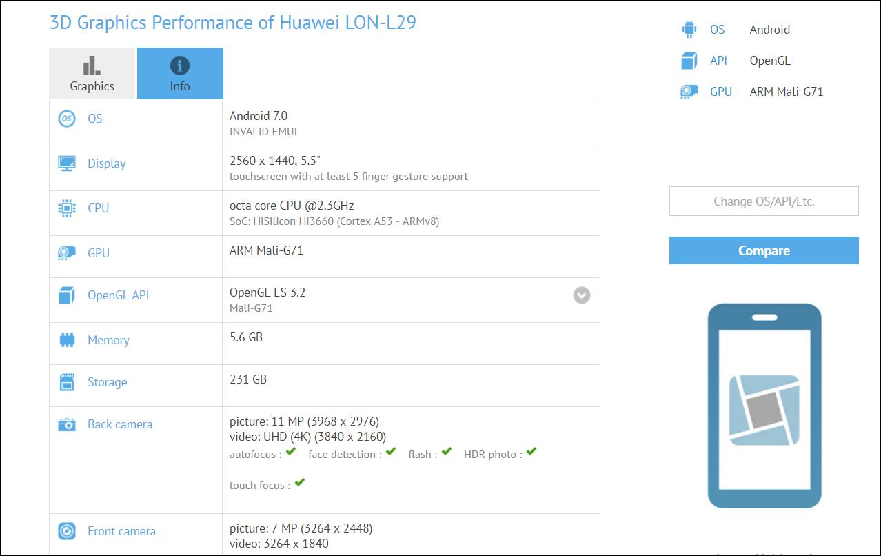 Huawei P10 LON-L29