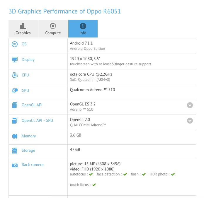 Oppo F3 Plus Nougat update