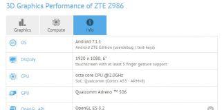 ZTE Z986 GFXBench