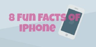 Facts of iPhone