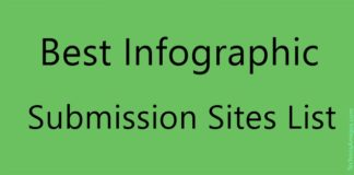 Infographic Submissions Sites