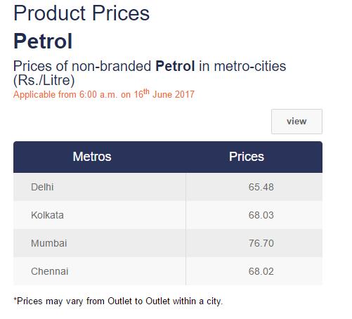 Track Petrol price online