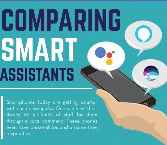 Comparing Smart Assistants