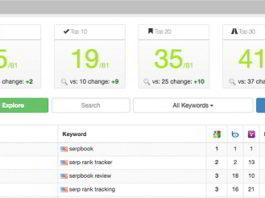 SERPbook rank tracker tool