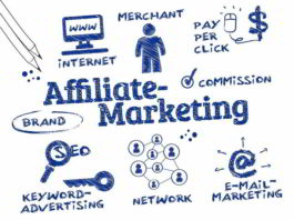 Affiliate Marketing Network Sites